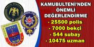 EGM ve Jandarma'ya 43 Bin 519 Polis, Bekçi, Subay,Astsubay ve Uzman Alımı Hakkında