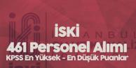 İSKİ 461 Personel Alımı Sonuçları Açıklandı (KPSS En Düşük, En Yüksek Puanlar)