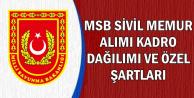 MSB Kamu Personeli Alımı Kadro Dağılımı ve Özel Şartları Açıklandı