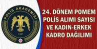 24. Dönem POMEM Polis Alımı Sayısı ve Kadın-Erkek Dağılımı