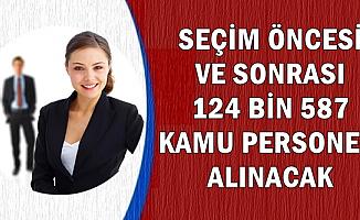 Kamuya 124.587 Personel Alımı (Polis-Bekçi-Öğretmen-Zabıta-Asker-CTE-Adliye-PTT)