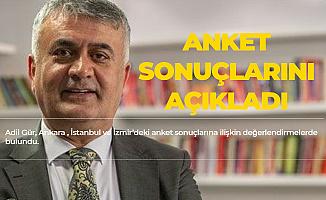 Adil Gür Ankara ve İstanbul için Anket Sonuçlarını Açıkladı! (2019 Son Anket Sonuçları)