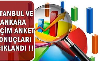 Ankara ve İstanbul İçin Son Seçim Anketi Sonucu Açıklandı 2019