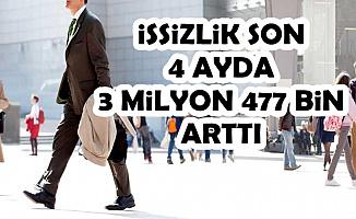 İşsizlik Son 4 Ayda 3 Milyon 477 Bin Arttı