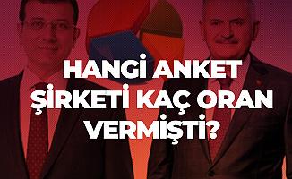 KONDA İstanbul Seçim Anketleri Doğru Çıktı! Diğer Anket Şirketleri Hangi Sonuçları Vermişti?