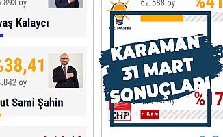 Karaman 31 Mart Seçim Sonuçlarında 'MHP' Demişti! MHP Lideri Karaman'da