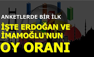 Anketlerde Bir İlk: İşte Erdoğan ve İmamoğlu'nun Oy Oranı 2019