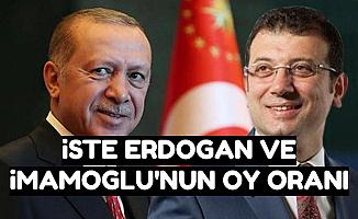 Flaş Seçim Anketi: İşte Erdoğan ile İmamoğlu'nun Oy Oranları