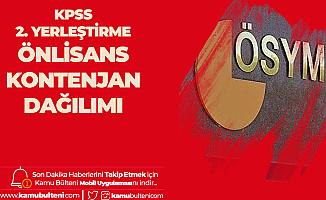 KPSS 2. Yerleştirme Önlisans Mezunları için Kontenjan Dağılımı