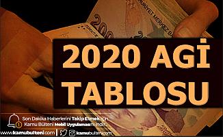2020 AGİ Ücret Tablosu Belli Oldu