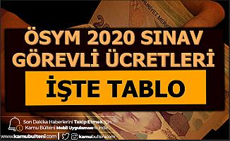 2020 ÖSYM Sınav Görevi Ücretleri (Salon Başkanı, Gözetmen, Bina Sorumlusu)