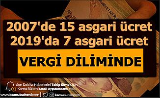 Asgari Ücrete Vergi Yükü