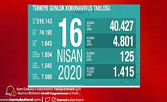 Türkiye'de Can Kaybı 1643'e Yükseldi