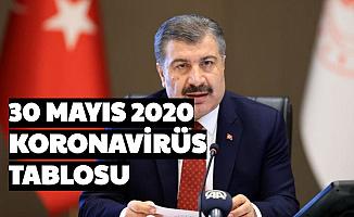 30 Mayıs 2020 Türkiye Koronavirüs Tablosu Yayımlandı-İşte Bugünkü Vaka, İyileşen ve Vefat Sayısı