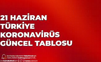 21 Haziran Türkiye Koronavirüs Tablosu Yayımlandı