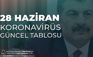 Sağlık Bakanlığı'ndan Açıklama Geldi: 28 Haziran Türkiye Koronavirüs Tablosu Yayımlandı