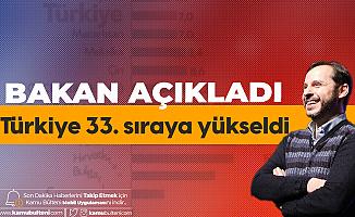 Hazine ve Maliye Bakanı Albayrak Açıkladı : Türkiye , 2017'de 60. Sıradayken Bugün 33. Sırada