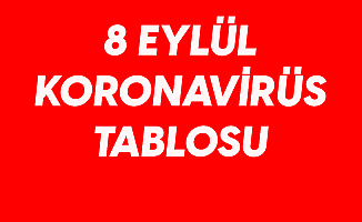 8 Eylül Koronavirüs Tablosu Yayımlandı