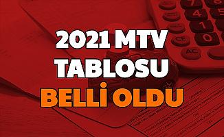 Motorlu Taşıtlar Vergisi 2021 Zammı Belli Oldu: İşte MTV Hesaplama Tablosu