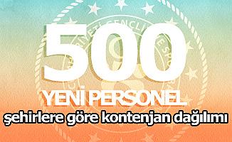 GSB'ye 500 Personel Alımı - İşte Şehirlere Göre Kontenjan Dağılımı