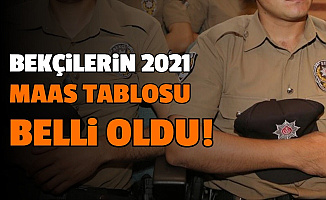 EGM Jandarma 2021 Bekçi Maaşı Ne Kadar? İşte Bekçi Alımı Şartları