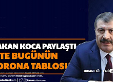 11 Şubat Korona Vaka Sayısı Açıklandı: İşte Bugünkü Türkiye Covid 19 Tablosu