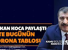 Türkiye 13 Şubat Koronavirüs Tablosu Yayımlandı: İşte Bugünkü Vaka Sayısı