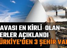 Havası En Kirli Yerler Açıklandı: Listede Türkiye'den 3 Şehir Var