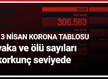 13 Nisan Korona Tablosu Yayımlandı! Vaka ve Ölü Sayısı Korkunç