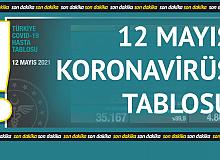 12 Mayıs Koronavirüs Tablosu Yayımlandı