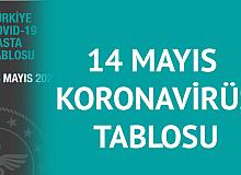 14 Mayıs Korona Tablosu Yayımlandı
