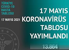 17 Mayıs Koronavirüs Tablosu Yayımlandı