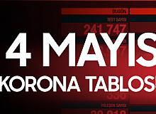 4 Mayıs Koronavirüs Tablosu Yayımlandı