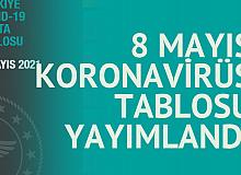 8 Mayıs Korona Tablosu Yayımlandı