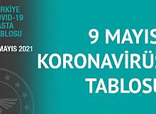 9 Mayıs Koronavirüs Tablosu Yayımlandı
