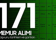 Açıktan 171 Memur Alımı için Başvurular 24 Mayıs'ta Başlayacak
