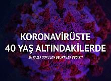 Koronavirüsün Başlıca Belirtileri Değişti! İşte En Önemli Belirtiler
