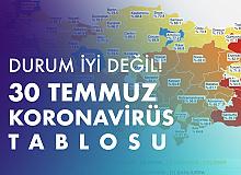 30 Temmuz Koronavirüs Tablosu Yayımlandı