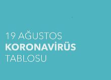 19 Ağustos Koronavirüs Tablosu Yayımlandı