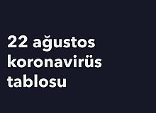 22 Ağustos Koronavirüs Tablosu Yayımlandı