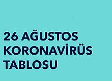 26 Ağustos Koronavirüs Tablosu Yayımlandı