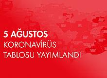 5 Ağustos Koronavirüs Tablosu Yayımlandı