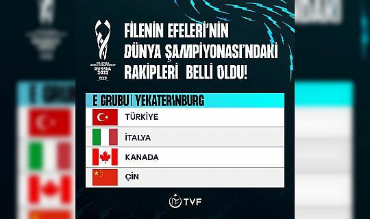 Filenin Efeleri'nin Dünya Şampiyonası'ndaki rakipleri belli oldu