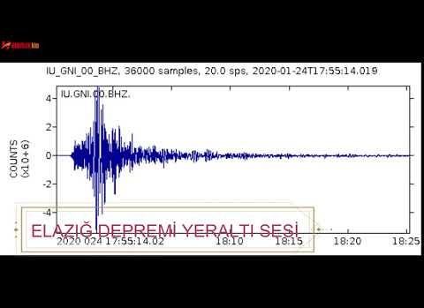 Elazığ'daki Depremin Yeraltı Sesi Ortaya Çıktı