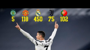 Ronaldo'nun Kariyeri Boyunca Attığı Tüm Goller