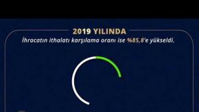 Ticaret Bakanlığı'ndan 2019 Yılı Özet Videosu
